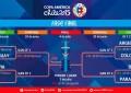 Así  quedaron los partidos definir los cuartos de final de la Copa América 2015
