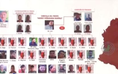 Desarticulado frente Andrey Peñaranda de los Pelusos con injerencia en Jamundí