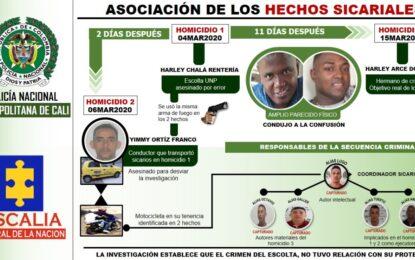 Homicidio del escolta del lider Leyner Palacios fue una mortal equivocación: Iban por su hermano de crianza